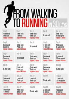 You want to start running and never have.  Try using this easy running workout to get you started.  You will be doing it in no time.
