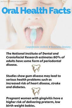 Oralhealth Dentalfacts From Comprehensive Aesthetic Restorative Dentistry Of Woodstock Georgia
