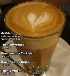 origin of the word coffee...an Arabic creation