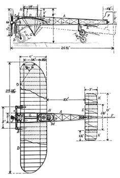 The Glorious Flight - pictures of Bleriot's airplanes.