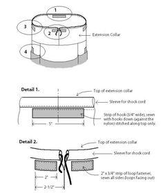 HOMEMADE ULTRALIGHT BACKPACK - Home made Ultralight Pack