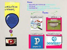 #eduplemooc #curacioncontenidos