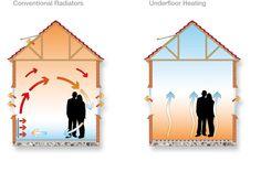 Underfloor Heating Systems, Radiant Floor, Radiant Heat, Building A House, Build House, Renewable Energy, Radiators, House Plans, How To Plan