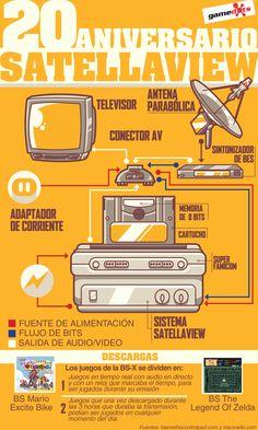Satellaview internet para Super Nintendo | Gamedots