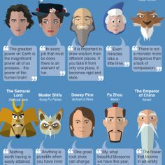 What fictional teacher or mentor do you wish you could have had growing up? This infographic is a fun, uplifting collection of inspiring quotes from 3