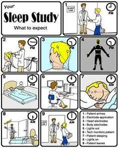 sleep study-relevant