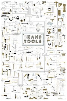 Only two Japanese tools, both saws. So sad. (The Chart of Hand Tools, from Pop Chart Lab.)