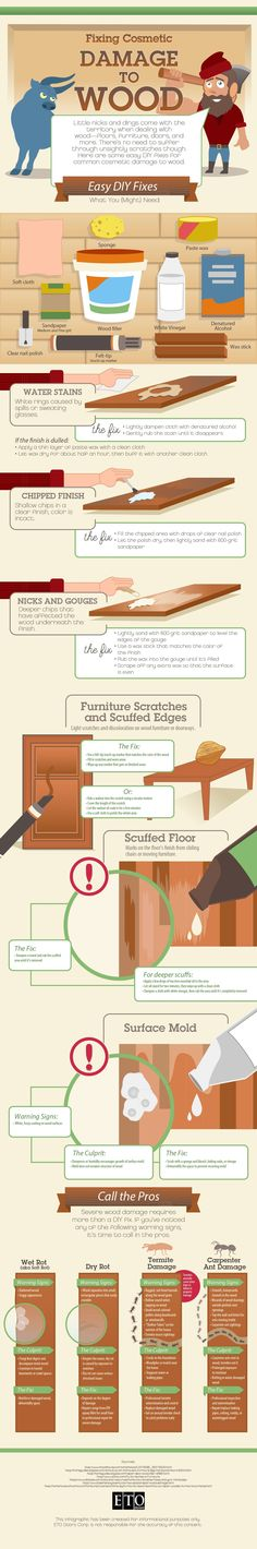 Fixing cosmetic damage to wood infographic. Fixing cosmetic damage to wood infographic. Woodworking Hand Tools, Popular Woodworking, Woodworking Furniture, Woodworking Shop, Woodworking Plans, Woodworking Projects, Wood Projects, Woodworking Techniques, Crafty Projects