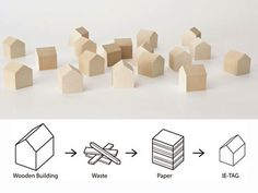 ie-wood-waste-sticky-notes-2.jpg