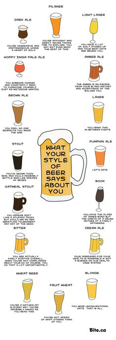 What Your Favorite Types Of Beer Say About Your Personality #infographic #chart