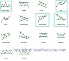 forex-charts-patterns-trading-signals Ethereum ethereum a euro ethereum alternative ethereum änderung ethereum är ethereum chart forex forexchartspatternstradingsignals Forex Trading Basics, Learn Forex Trading, Forex Trading System, Forex Trading Strategies, Head & Shoulders, Triangles, Wave Theory, Global Stock Market, Charts