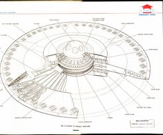 """""""declassified documents show that the US Air Force was working on, and perhaps had already built, a supersonic flying saucer in 1956"""""""