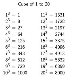Cube of 1 to 20 Maths Algebra Formulas, Math Vocabulary, Life Hacks For School, School Study Tips, Conversion Chart Math, Math Formula Chart, Maths Ncert Solutions, Math Genius, Math Quotes