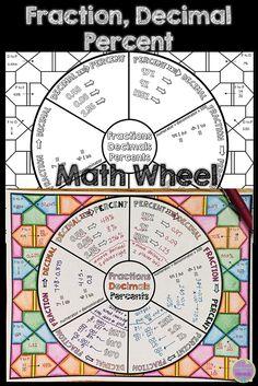 FREE fraction, decimal, percent math wheel!