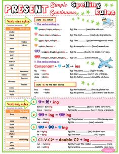 "You sometimes feel complex when using verb s/es or verb ing and don't know what the correct way to use it. The worksheet ""Present simple an. 5th Grade Spelling, Spelling For Kids, Spelling Rules, Spelling And Grammar, Basic Grammar, English Grammar, Esl Worksheets For Beginners, English Worksheets Pdf, English Activities"