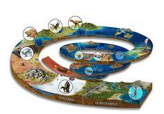 mapa conceptual eras geologicas - Buscar con Google