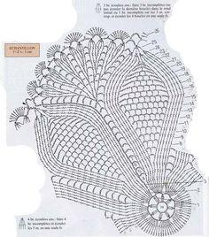 petals doily diagram
