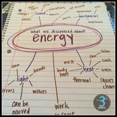 Getting ready to teach about forms of energy? Check out this 10-day unit plan full of hands-on activities, resources, and lessons to make your unit fun, educational, and engaging!