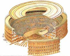 The velarium which is Latin for awning was used to provide shade and cover for the Colosseum. This is a diagram showing what the velarium might have looked like in those times. This would have been comparable to a retractable roof on a stadium today.