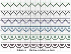 Thrilling Designing Your Own Cross Stitch Embroidery Patterns Ideas. Exhilarating Designing Your Own Cross Stitch Embroidery Patterns Ideas. Cross Stitch Boarders, Cross Stitch Letters, Mini Cross Stitch, Cross Stitch Flowers, Modern Cross Stitch, Cross Stitch Kits, Cross Stitch Designs, Cross Stitching, Cross Stitch Embroidery