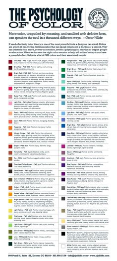 does the color of a room affect your mood? Find out with this fascinating infographic about the psychology of color.How does the color of a room affect your mood? Find out with this fascinating infographic about the psychology of color. Graphisches Design, Graphic Design, Design Ideas, Design Color, Flat Design, Brand Design, Design Blogs, Logo Design, Graphic Art