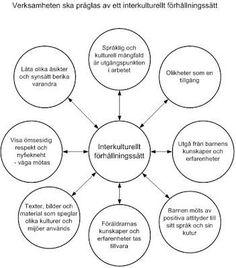 The historical roots of the challenge education methodology (Smith et al. Social Work Images, Outdoor Education, Nature Study, Circle Time, Reggio Emilia, Creative Kids, Leadership, Preschool, Teacher
