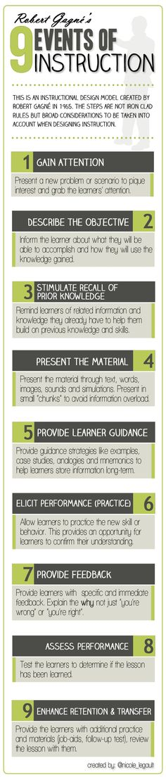 [INFOGRAPHIC] Instructional Design Model: Gagné's 9 Events of Instruction