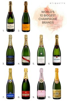 Food infographic World's 10 biggest Champagne brands Infographic Description World's 10 biggest Champagne brands - Infographic Source - Champagne Brands, Best Champagne, Champagne Taste, Cocktail Drinks, Fun Drinks, Alcoholic Drinks, Cocktails, Beverages, Alcohol Drink Recipes