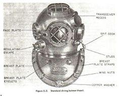 dive helmet mark V schematics - Pesquisa Google