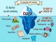 ... El éxito es como un iceberg.