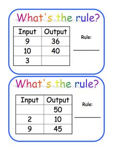 """Here's a set of 30 function machine """"guess the rule"""" cards. Operations include multiplication and division. These are available in 2 different files from ProTeacher. Algebra Worksheets, Maths Algebra, Math Fractions, Teacher Worksheets, Graphing Activities, Measurement Activities, Numeracy, Math Games, Math Patterns"""