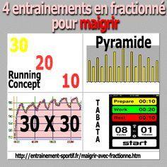 Le fractionné est il bon aussi pour perdre de la masse grasse ou uniquement pour améliorer ses performances ? Puis-je en faire à chaque sortie ?