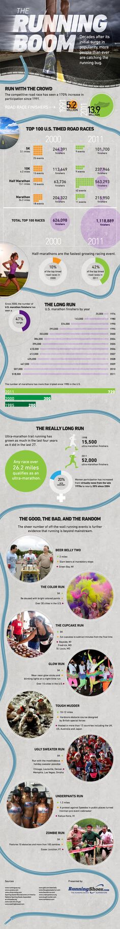 The Running Boom [Infographic]