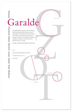 A set of three posters designed to present typefaces Bembo, Grotesque and Bodoni in three categories: Garalde, Lineale and Didone.
