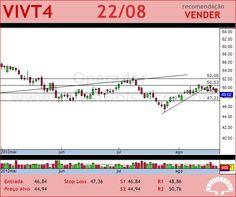 TELEF BRASIL - VIVT4 - 22/08/2012 #VIVT4 #analises #bovespa