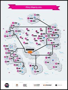 Mapa polskich blogerów. Większy rozmiar po kliknięciu :) #blog #blogs #bfgdansk