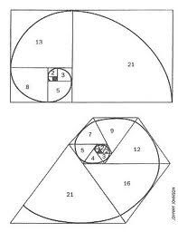 two ways to draw a perfect Fibonacci spiral: with squares and with triangles