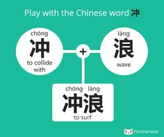 Do you love hitting the waves? What does surfing evoke to you? If you were to describe this water sport in two words to someone who doesn't know what surfing is, what words would you pick? The Chinese nailed it with 冲浪 we think. Do you? Learn more about this wordbuilding here: https://ninchanese.com/blog/2016/10/12/chinese-word-building-surf/?utm_content=buffer74f6b&utm_medium=social&utm_source=pinterest.com&utm_campaign=buffer