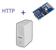 Learn how to run a web server on the esp8266. Serve pages to multiple clients. And accept commands directly from the web