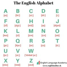 English, study, pronunciation, alphabet