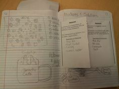 Mixtures & Solutions interactive notebook