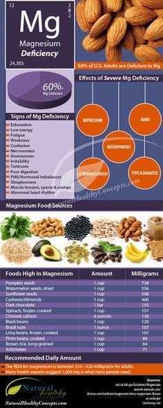 Magnesium Deficiency [INFOGRAPHIC]