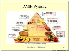 What is the DASH diet? This article explains this heart healthy diet and what the benefits are of using it.