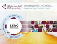 Public Services Health & Safety Association Renewing Ontario's Health & Safety System: Inspiration for the Province's First Integrated Occupational Health and Safety Strategy