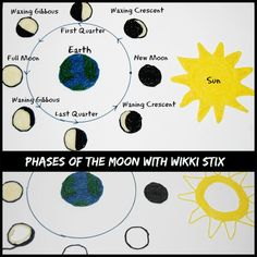 Phases of the Moon Learning Craft for Kids!