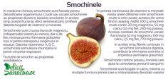 Figs @DeliciiSanatoas Figs, Pear, Avocado, Lawyer, Pears, Fig