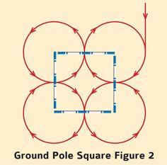 Western Dressage Exercise – Ground Pole Square