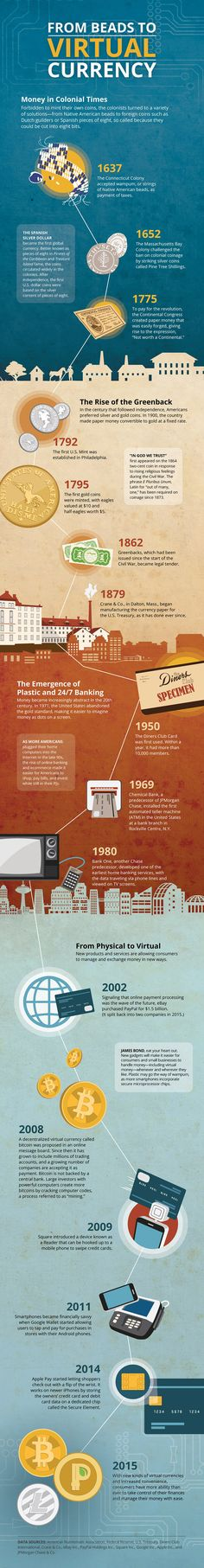 071915-history-of-money-graphic_secondary