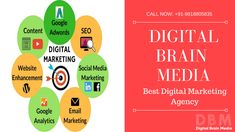 Digital Brain Media provides you with the best digital marketing Agency in India which provides you with the best digital marketing services. The Marketing, Digital Marketing Services, Digital Technology, Brain, India, Website, The Brain, Goa India, Indie