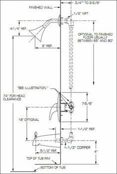 Remodel Bathroom List rough-in toilet dimensions for your bathroom remodel: list of